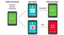 Is your Android device DOI?