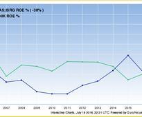 Top Medical Companies Reach High Financial Strength