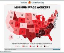 Here's how many people in each state make the Federal minimum wage or less