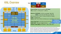 ASRock Rack Launches the 2U4N-F/X200: Four 72-core Knights Landing Xeon Phi CPUs in 2U