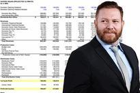 Ryan Kavanaugh's Suicide Squad Math: Exec Projects Up to $350 Million Profit