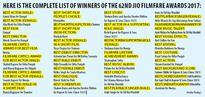 Aamir bags Best Actor, Alia wins Best Actress