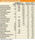 CAG to audit banks getting money under recap scheme