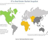 IT in Real Estate Market Projected to Reach 8.91 Billion USD by 2021