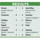 Juve, Napoli steady on