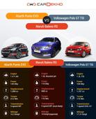 Competition Check: Baleno RS vs Abarth Punto EVO vs Volkswagen Polo GT TSI