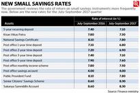 The big question about small savings schemes' interest rate cut