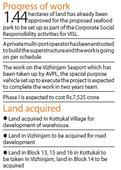 Land Acquisition Hurdle Cleared