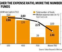 Is there a financial incentive in keeping equity funds small?