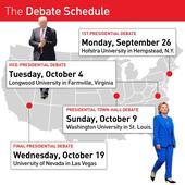 U.S. election primer: The presidential debates