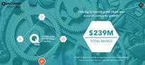 DIPP and Qualcomm to invest $350,000 in winner of startup contest