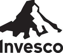 Invesco Mortgage Capital (IVR)  Research Analysts Weekly Ratings Changes