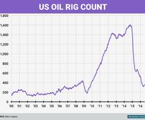 Oil rig count rises for 3rd straight week (USO, WTI, OIL, VDE, BHI)