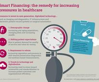 Research reveals digitalised healthcare technology 'critical' to enabling change