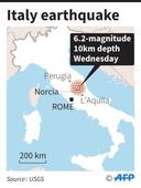 Strong 6.2 quake hits central Italy