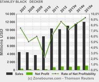 STANLEY BLACK & DECKER, INC.: Stanley Black & Decker to Present at the 2013 Sanford C. Bernstein Strategic Decisions Conference