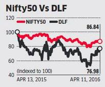 Promoters plan to unlock value for DLF, sell their 40% stake in DLF Cyber City Development