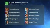 Alexis tops Player Power Rankings