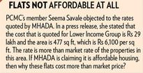 2,503 MHADA flats for sale through lottery system