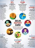AAPrising: How audacious Arvind Kejriwal is eyeing NDA-ruled Punjab, Goa