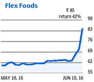Porinju laps up shares of Flex Foods