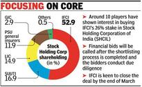 5 PEs vie for IFCI's 26% stake in SHCIL