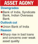 Rating rap for banks
