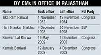 Uttar Pradesh formula of Deputy Chief Ministers delays reshuffle?