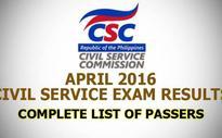 Region 7 List of Passers April 2016 Civil Service Exam (Prof. & Sub-Prof.)