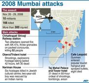 Mumbai plotter tells court of earlier failed attacks
