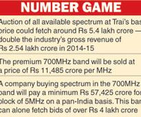 Push for full spectrum sale