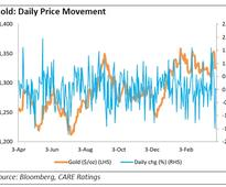 Gold likely to remain volatile in near term; range to be around $1,350/oz: CARE Ratings