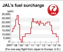 ANA, JAL to drop fuel surcharges from April