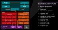 AMD reveals Zen CPU details