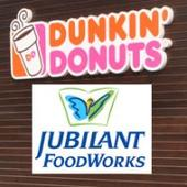 Jubilant Foodworks gains after Citi says buy