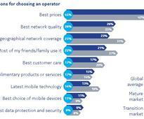 Customer Criteria for Choosing a Mobile Operator