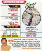 Rs 815 Cr Central Aid for Odisha drought