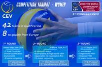 CEV announces 2018 World Championships qualification formula