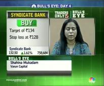 Buy Syndicate Bank, Ipca Labs, Jain Irrigation: Mukadam