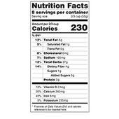 Nutrition Facts Panel Overhaul Breakdown