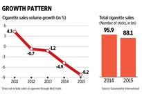 How Will A Ban On Foreign Tobacco Investment In India Affect Philip Morris?