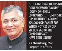 MCA zeroes in on 225,000 more suspected shell companies