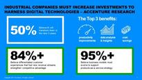 Accenture: Industrial Firms Risk Loss of Market Share If They Fail to Adopt Digital Technologies
