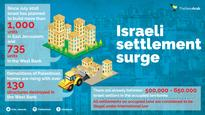 Netanyahu worried Obama could turn 'anti-Israel' before leaving office