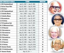 Kerala Polls: The Fall Guys- Candidates Pitted Against Stalwarts
