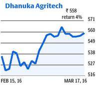 Dhanuka Agritech gets nod for production