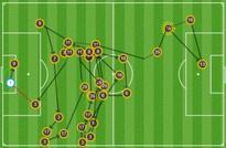 Champions League: Arsenal thump Basel 4-1