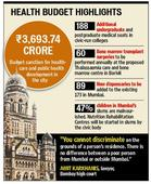 BMC budget: Treatment at civic-run hospitals to get costlier for out-of-town...