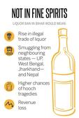 What led to an early liquor ban in Bihar? Why did it fail earlier?