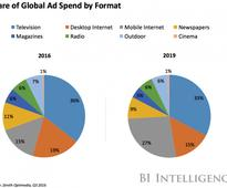 Here's how media giants see the future of advertising